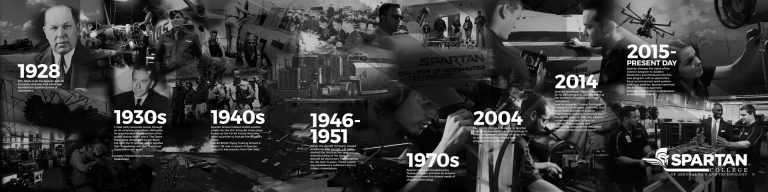 Spartan College Tulsa Campus Timeline