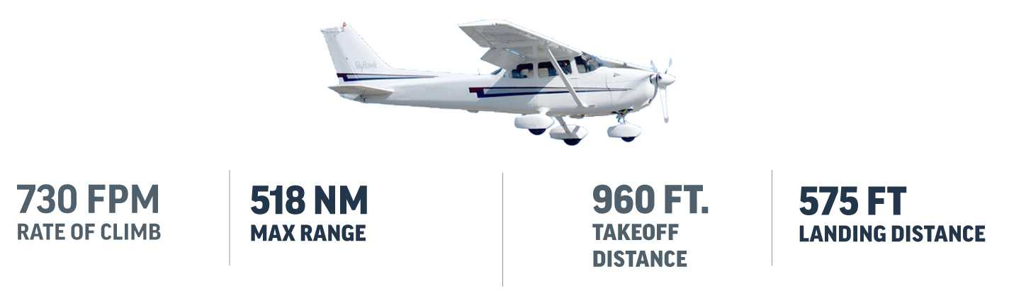 Cessna - Model Specs and Features