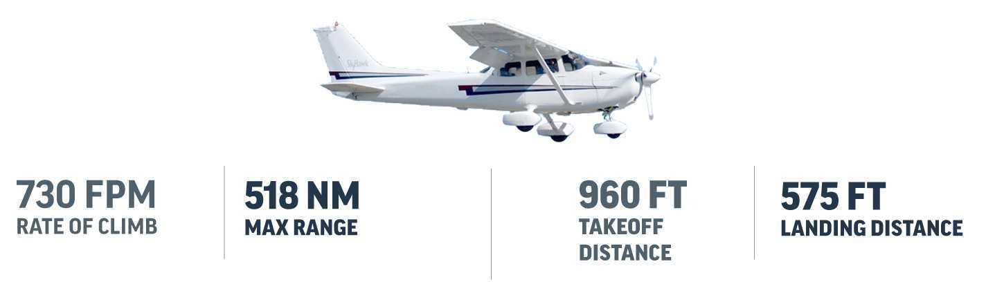 Cessna plane